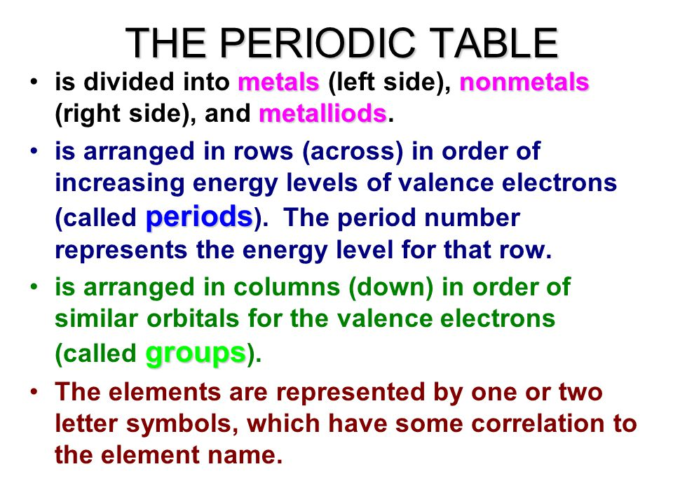 The periodic table is arranged in order of increasing number of the periodic table is divided into metals left side nonmetals right side urtaz Choice Image