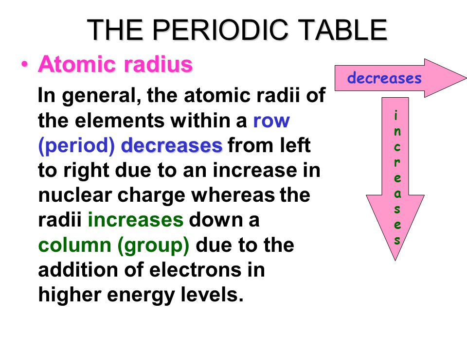 The periodic table is arranged in order of increasing number of the periodic table atomic radius urtaz Gallery