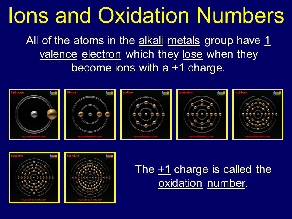Ions and Oxidation Numbers