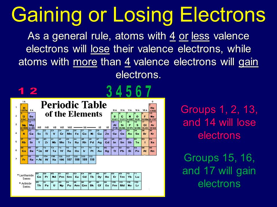 Gaining or Losing Electrons