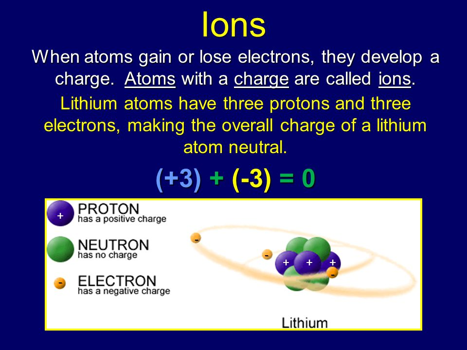 Ions When atoms gain or lose electrons, they develop a charge. Atoms with a charge are called ions.