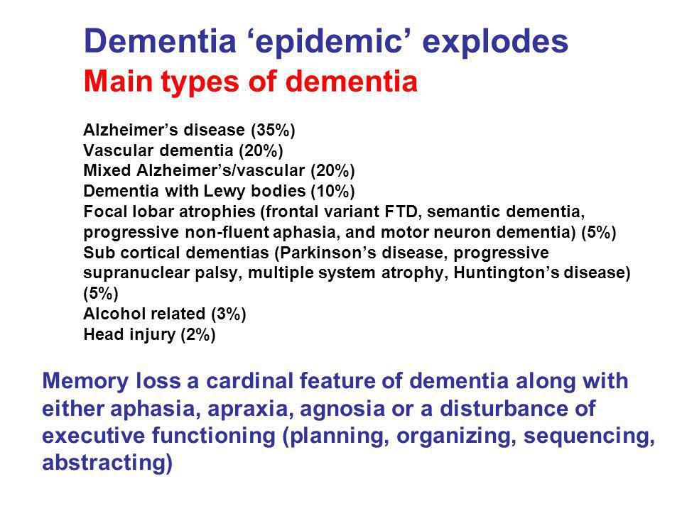 Dementia 'epidemic' explodes. Main types of dementia