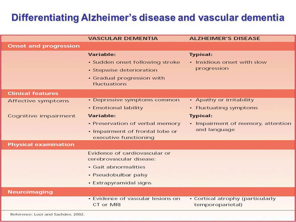 Differentiating Alzheimer's disease and vascular dementia