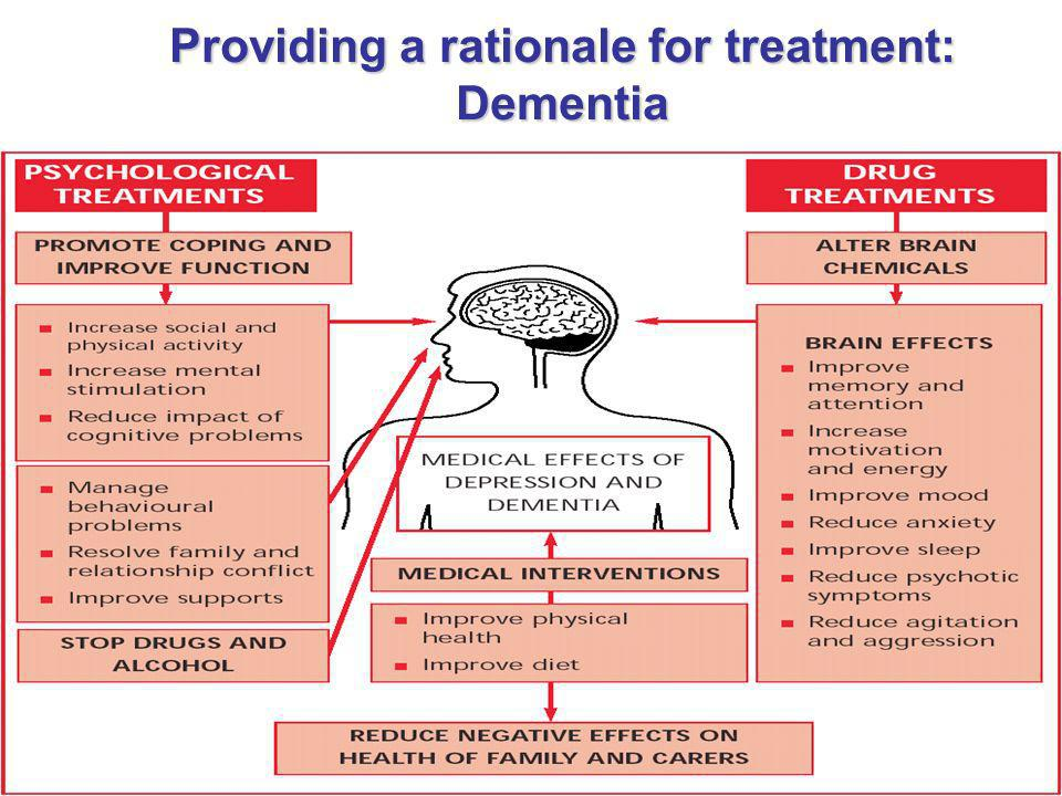 Providing a rationale for treatment: Dementia