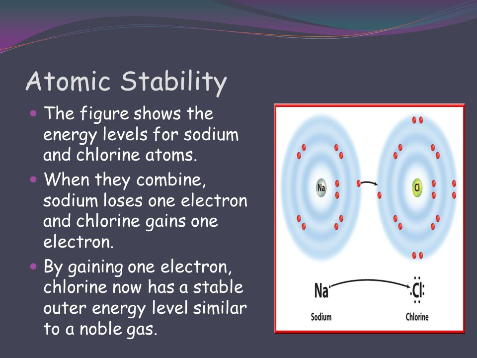 Atomic Stability The figure shows the energy levels for sodium and chlorine atoms.