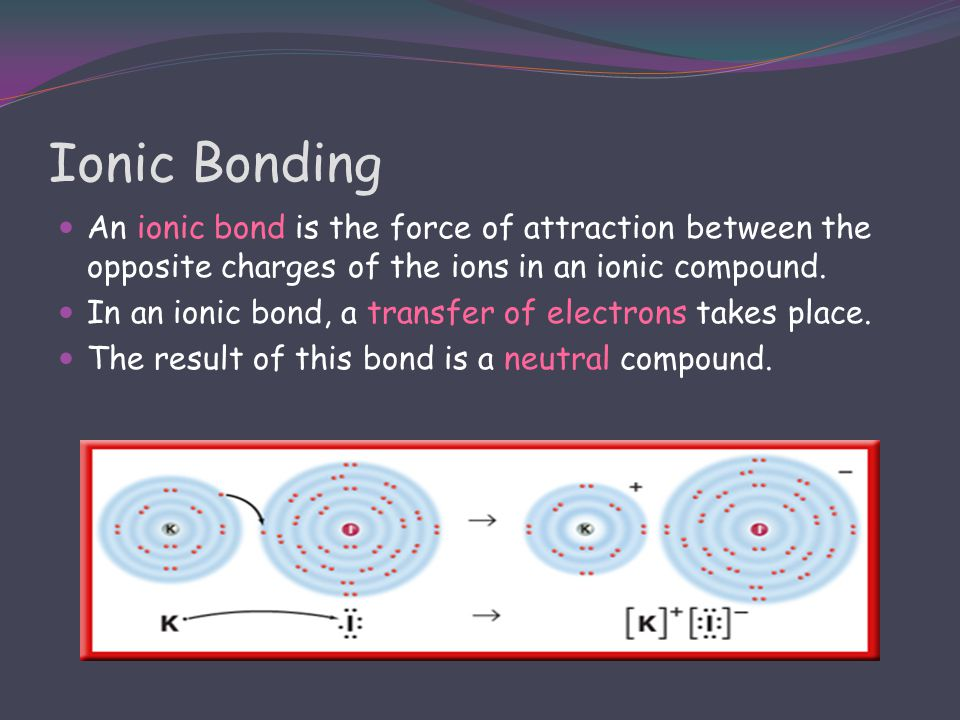 Ionic Bonding An ionic bond is the force of attraction between the opposite charges of the ions in an ionic compound.