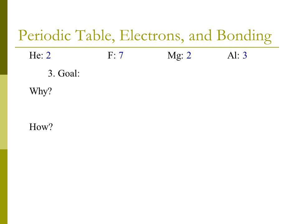 Periodic Table, Electrons, and Bonding