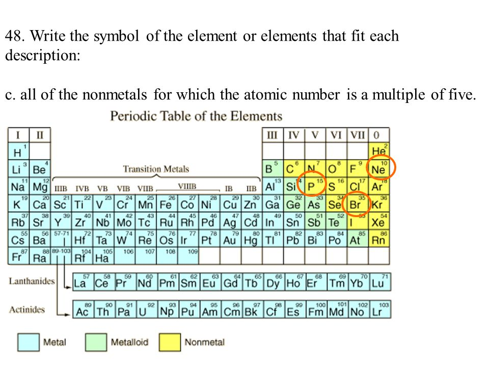 Do Now Suppose You Have Just Discovered Three New Elements Element