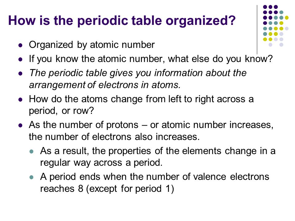 How is the periodic table organized
