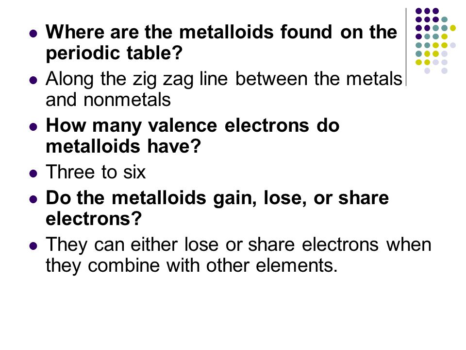 Where are the metalloids found on the periodic table
