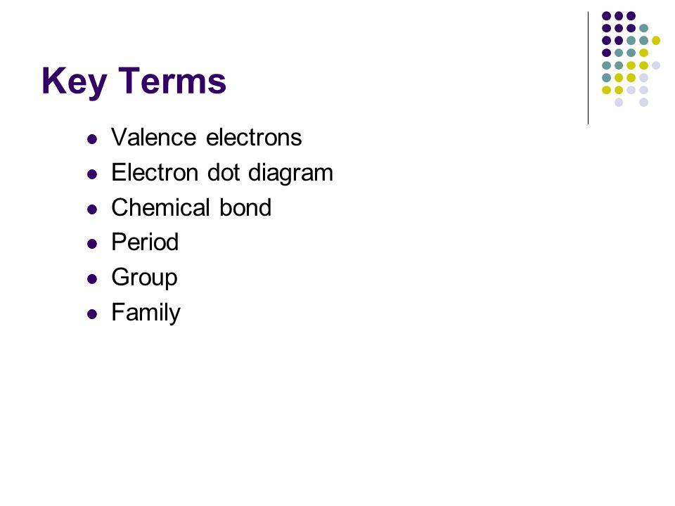 Key Terms Valence electrons Electron dot diagram Chemical bond Period