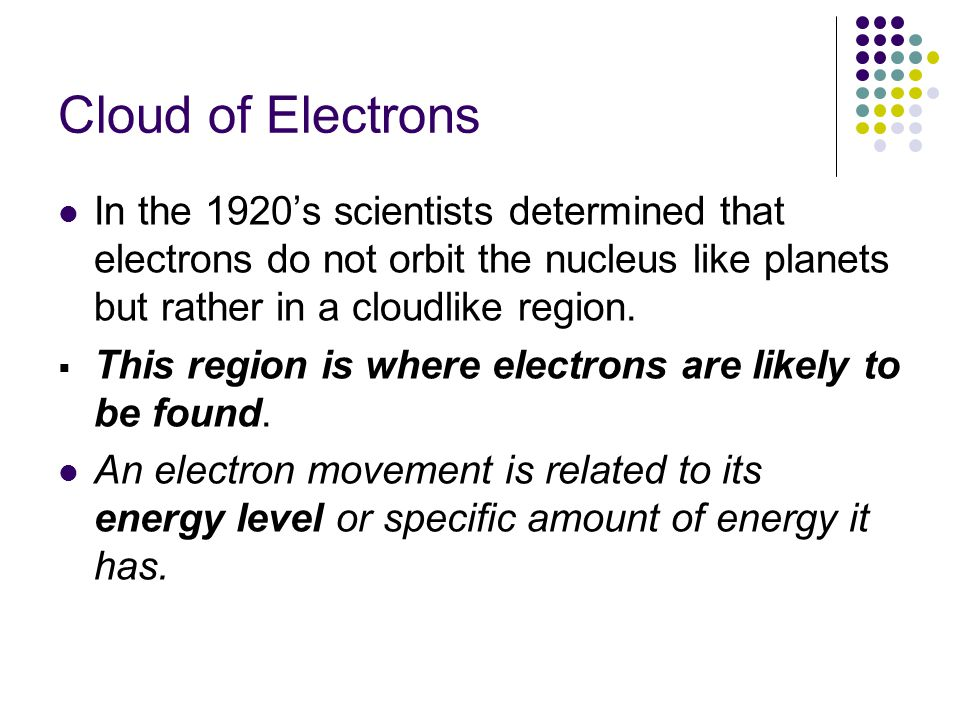 Cloud of Electrons In the 1920's scientists determined that electrons do not orbit the nucleus like planets but rather in a cloudlike region.
