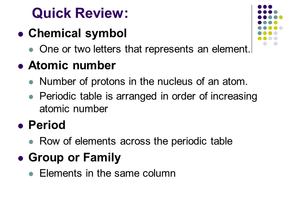 Quick Review: Chemical symbol Atomic number Period Group or Family