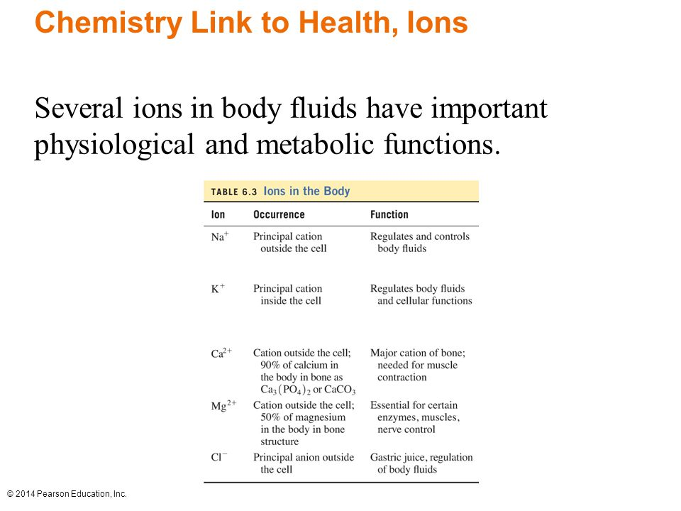 Chemistry Link to Health, Ions