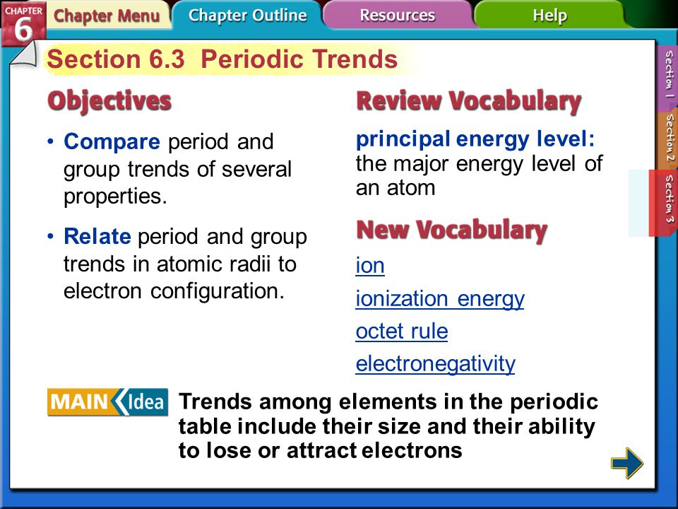 Section 63 periodic trends ppt download section 63 periodic trends urtaz Image collections
