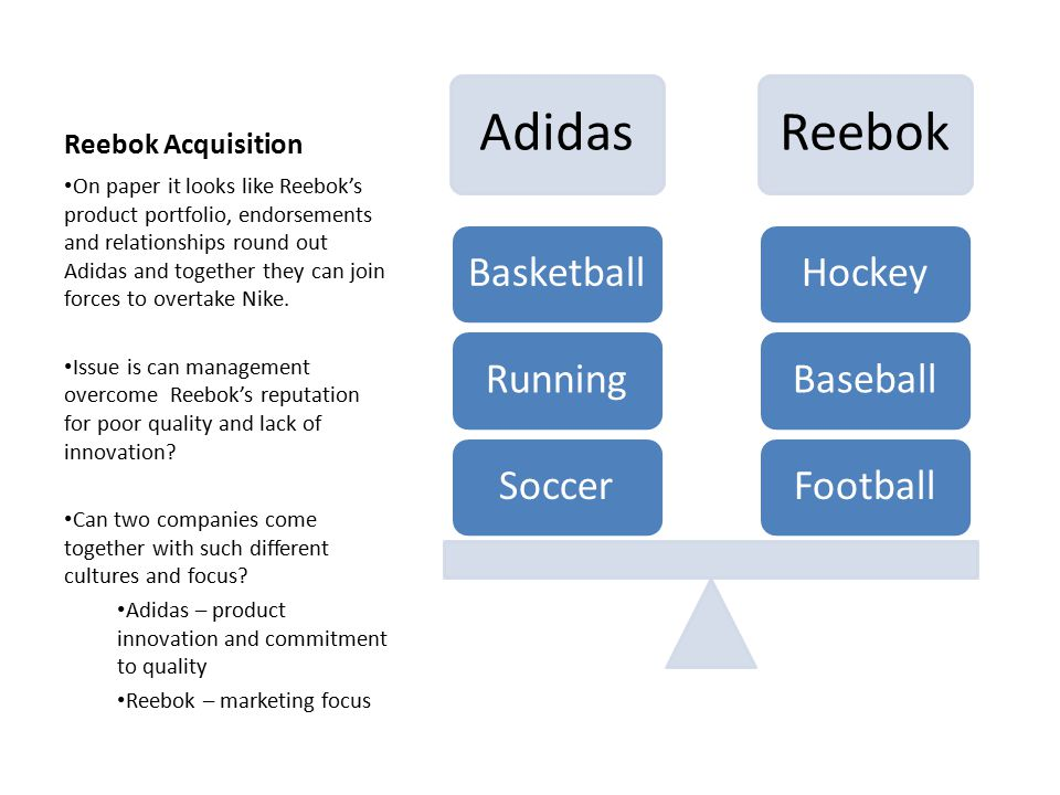 Primary Question for Adidas - ppt video online download