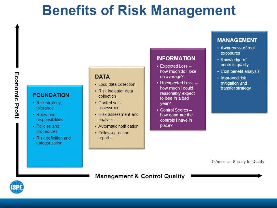 Risk-Based Asset Management - ppt video online download