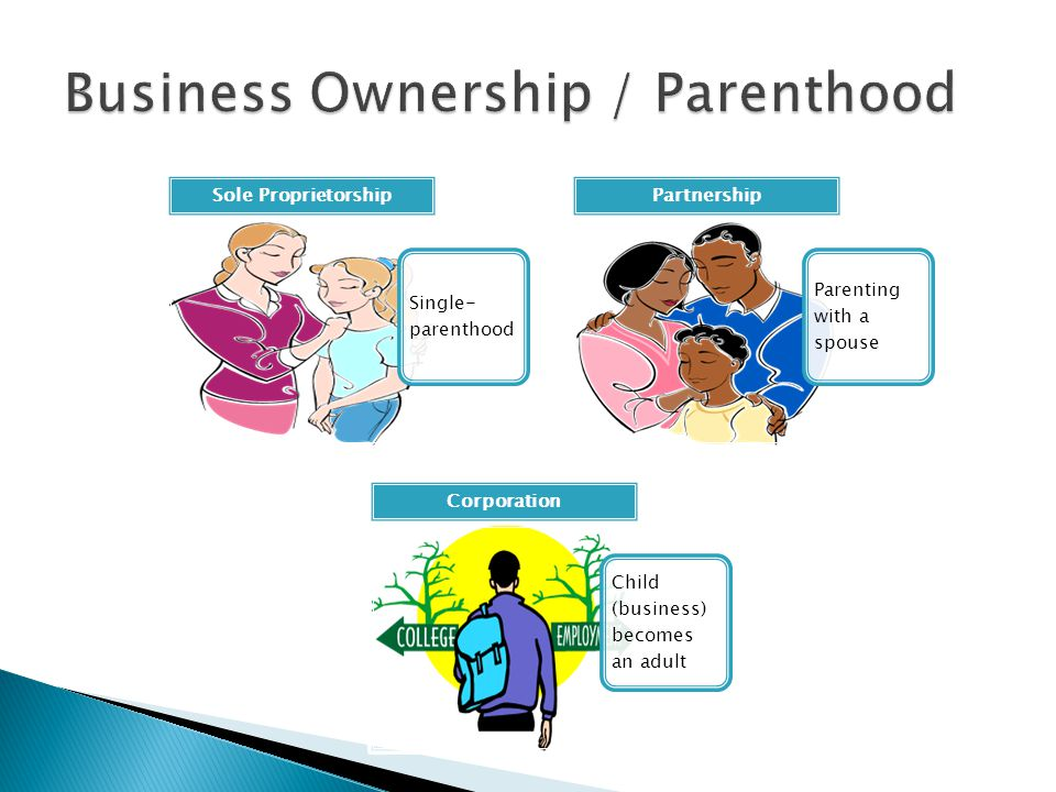 Business Ownership / Parenthood