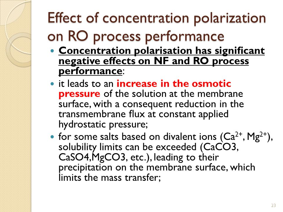 Effect of concentration polarization on RO process performance