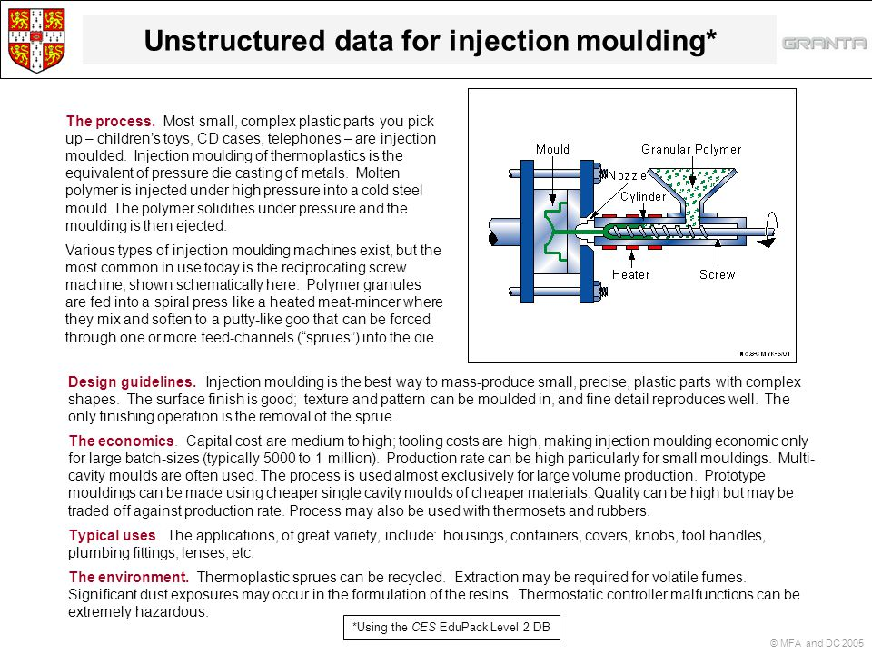 Unit 4  Selecting processes: shaping, joining and surface