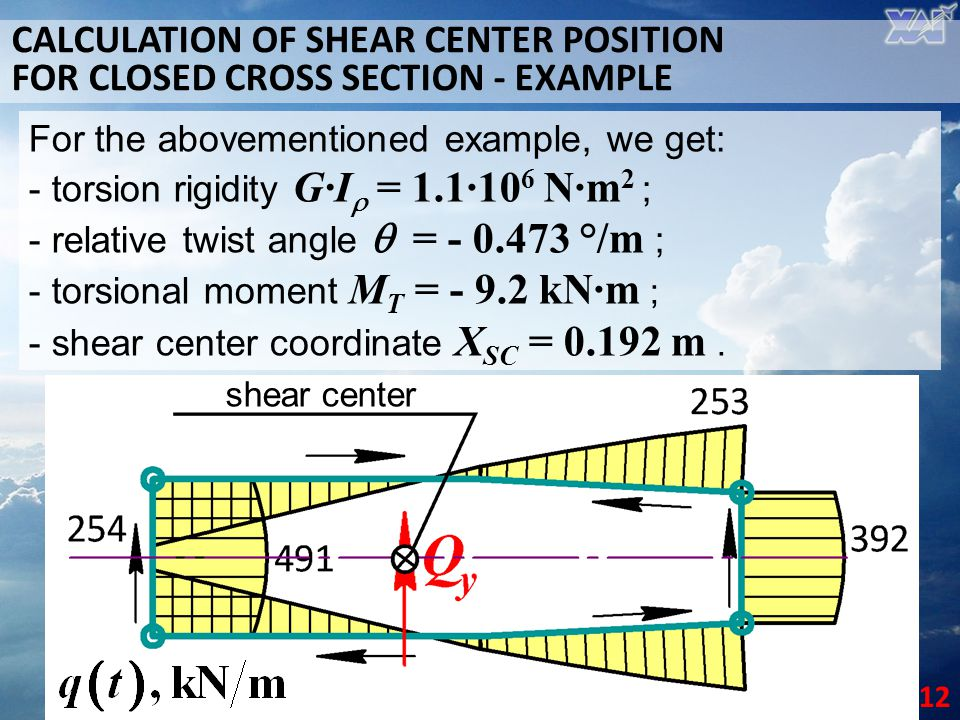CALCULATION OF SHEAR CENTER POSITION