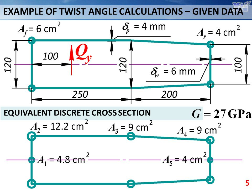 EXAMPLE OF TWIST ANGLE CALCULATIONS – GIVEN DATA