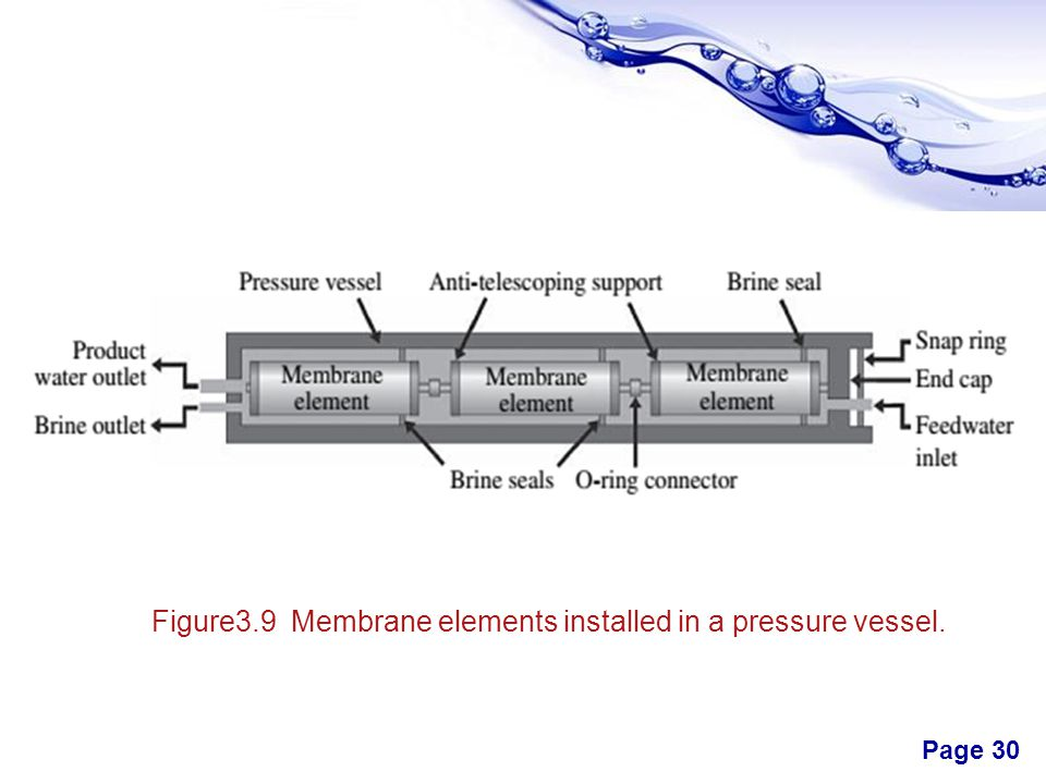 Figure3.9 Membrane elements installed in a pressure vessel.