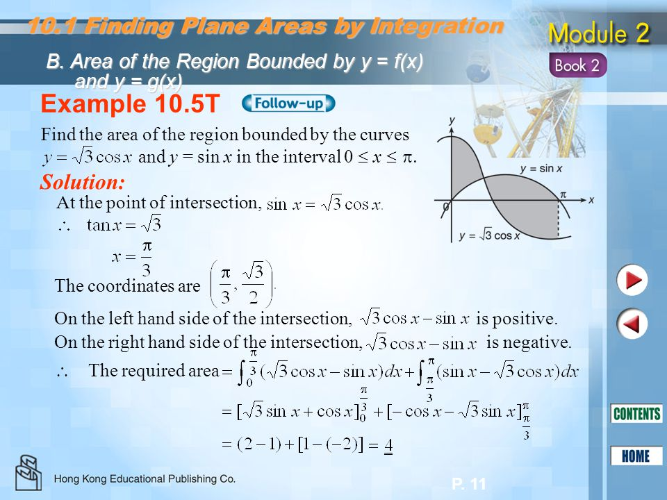 Example 10.5T 10.1 Finding Plane Areas by Integration Solution: