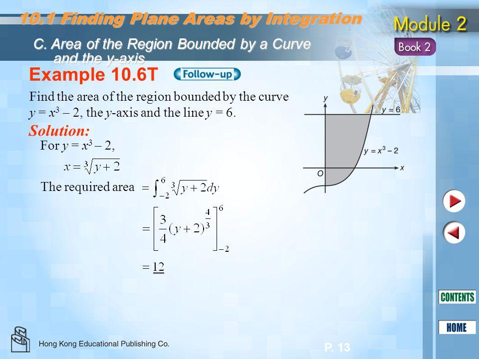 Example 10.6T 10.1 Finding Plane Areas by Integration Solution: