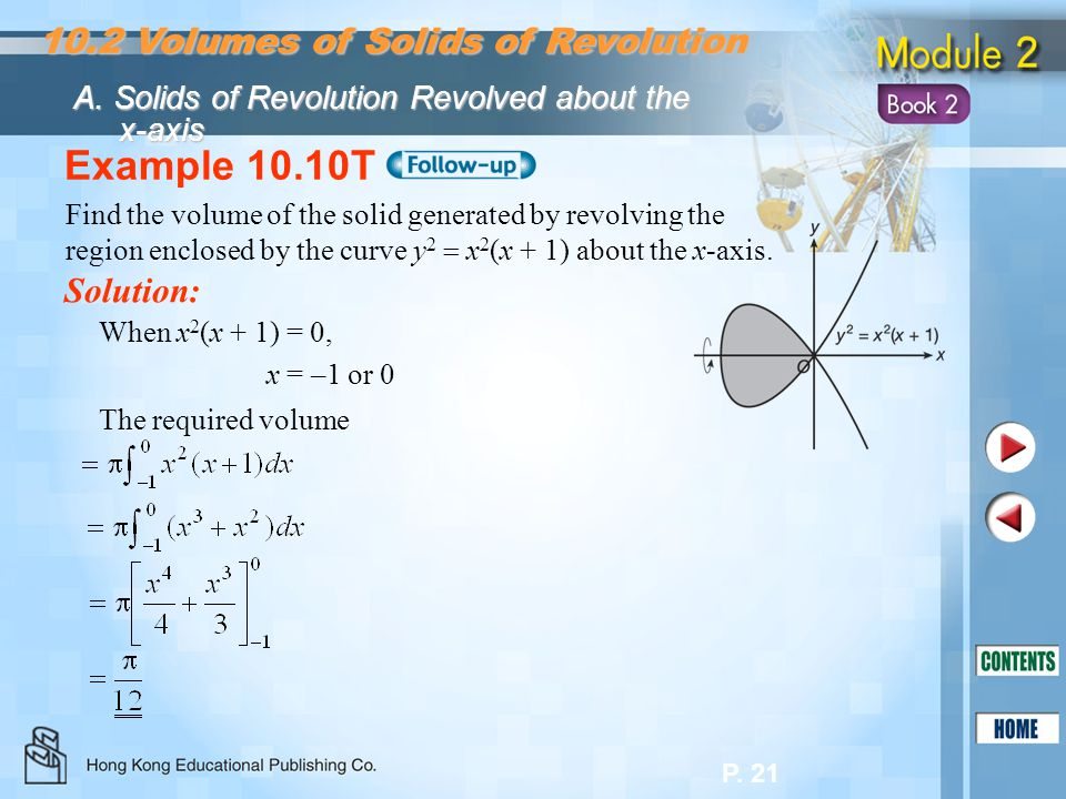 Example 10.10T 10.2 Volumes of Solids of Revolution Solution: