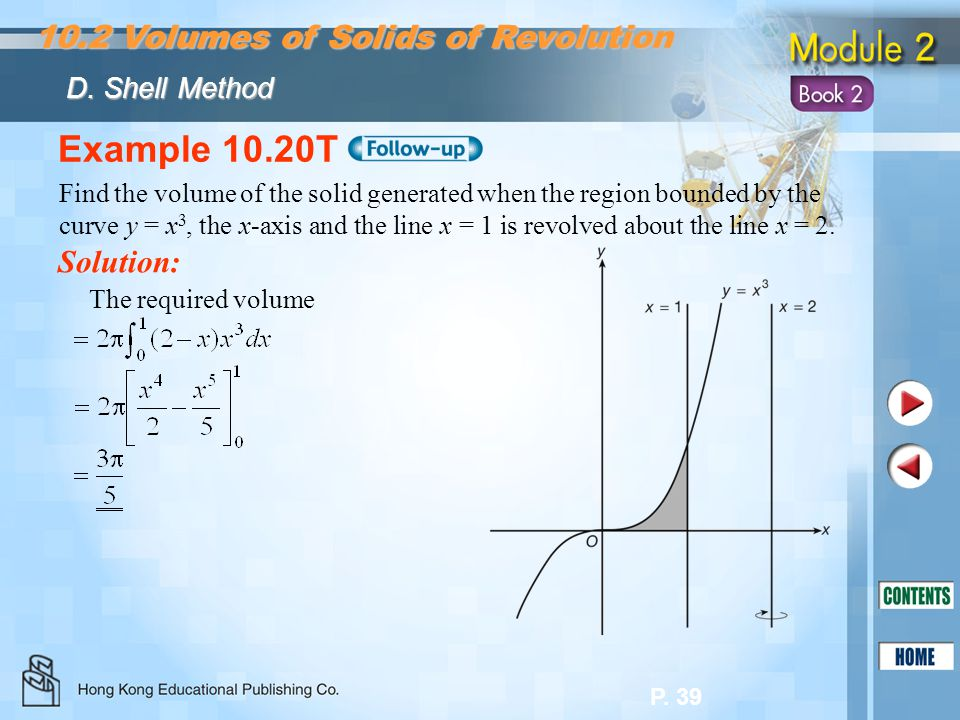 Example 10.20T 10.2 Volumes of Solids of Revolution Solution:
