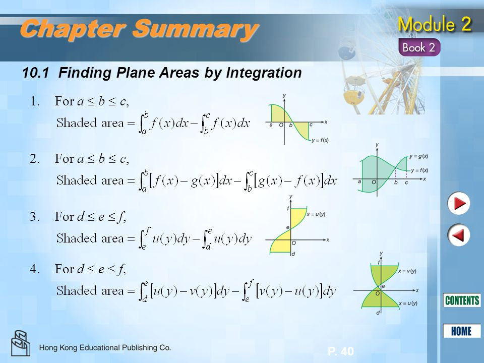 Chapter Summary 10.1 Finding Plane Areas by Integration