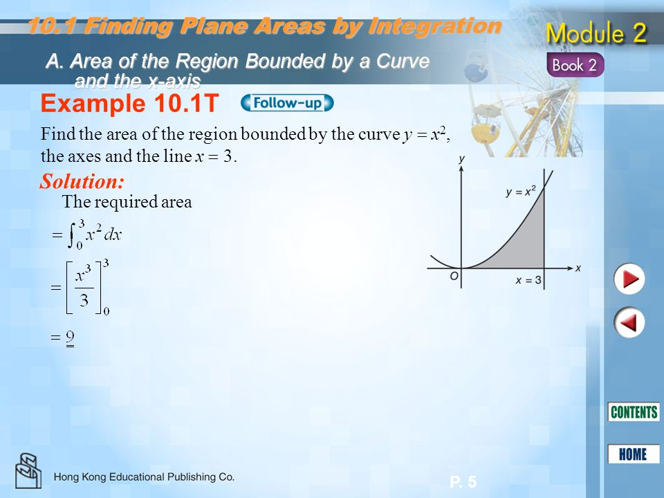 Example 10.1T 10.1 Finding Plane Areas by Integration Solution: