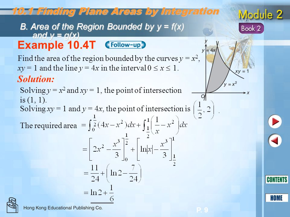 Example 10.4T 10.1 Finding Plane Areas by Integration Solution: