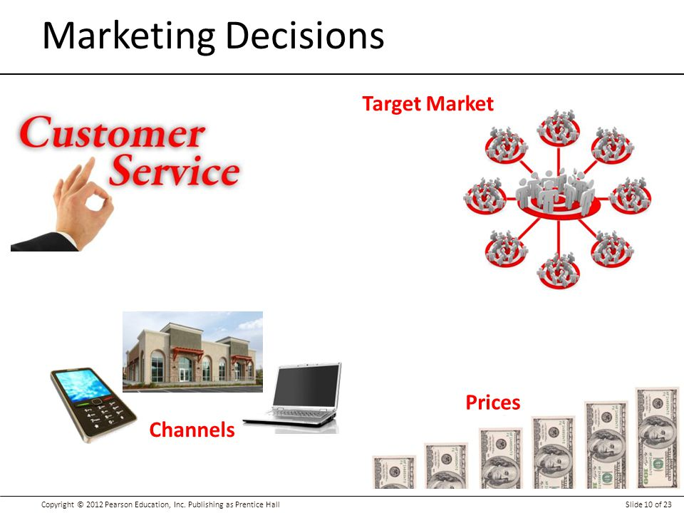 Marketing Decisions Target Market Prices Channels