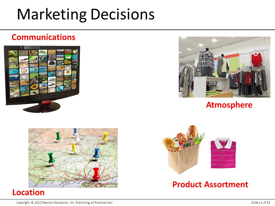 Marketing Decisions Communications Atmosphere Product Assortment