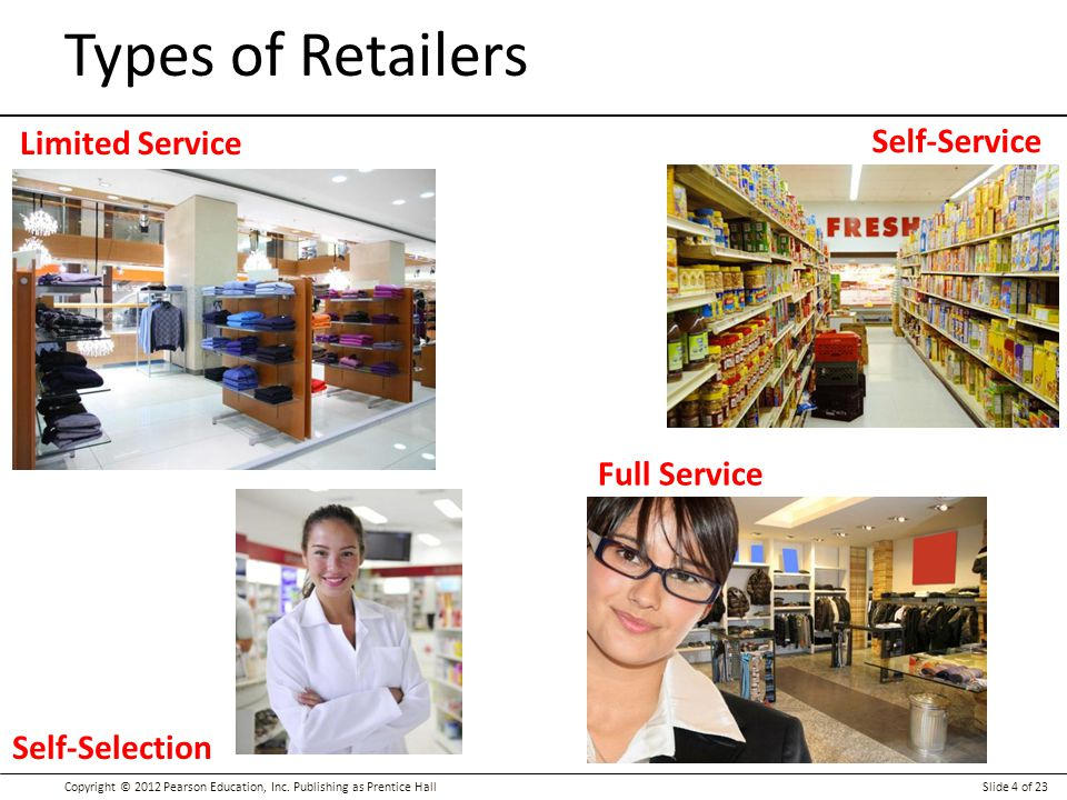 Types of Retailers Limited Service Self-Service Full Service