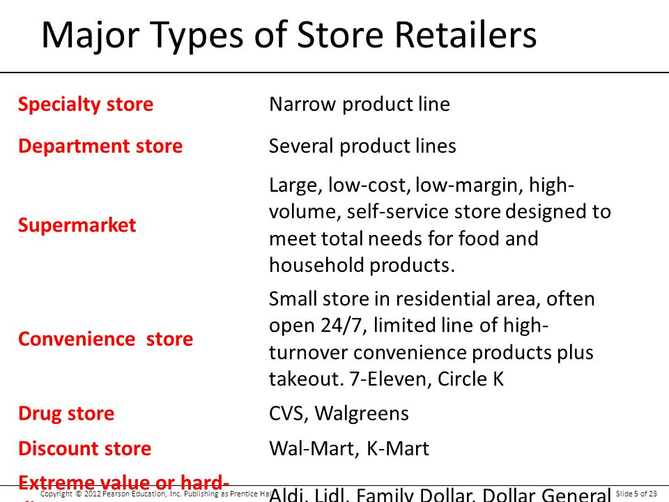 Major Types of Store Retailers
