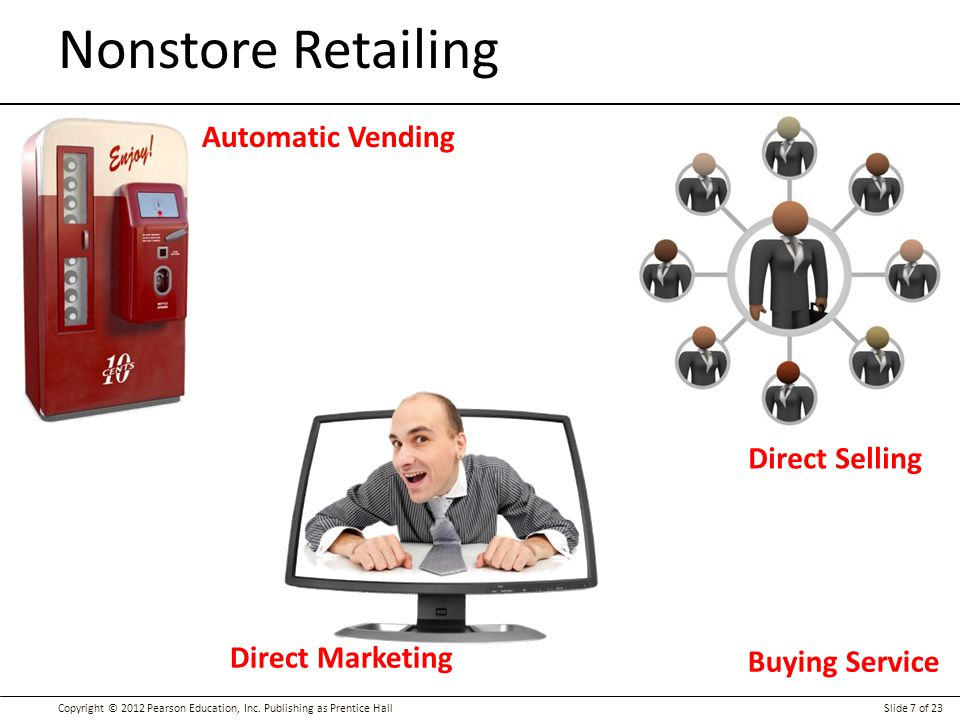 Nonstore Retailing Automatic Vending Direct Selling Direct Marketing