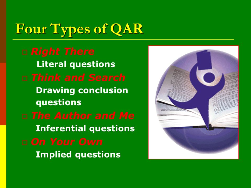 Four Types of QAR Right There Think and Search The Author and Me