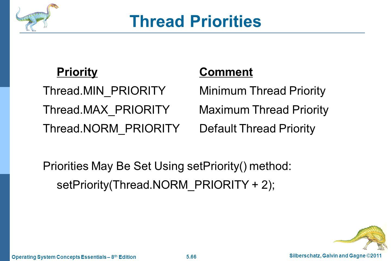 linux set thread priority