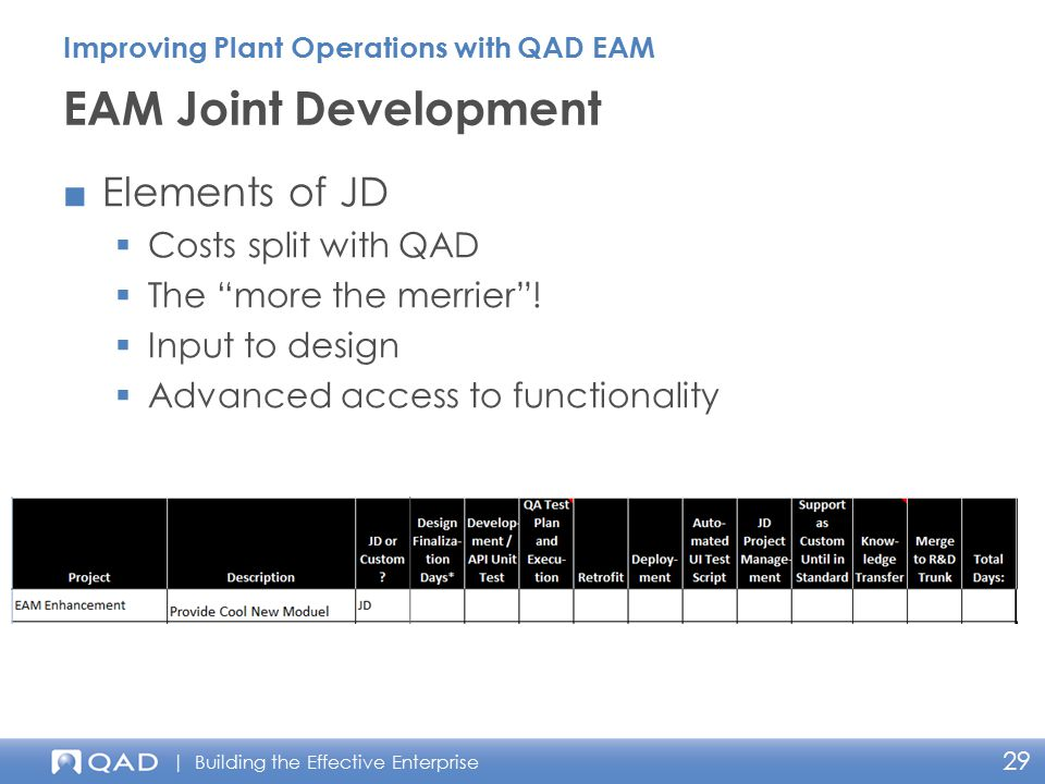 EAM Joint Development Elements of JD Costs split with QAD