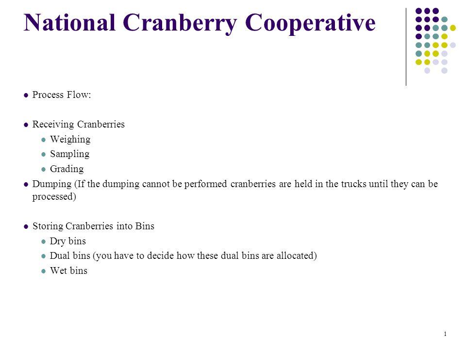 national cranberry cooperative ppt download rh slideplayer com National Cranberry Ocean Spray National Cranberry Case