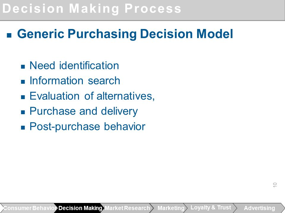 decision making evaluation paper essay - decision making proccess in management introduction the purpose of this paper is to find a decision-making model by using various resources i will focus on identifying the steps in the decision-making model, how the model applied to a recent workplace decision and examines how.