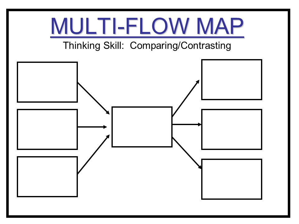 MULTI-FLOW MAP Thinking Skill: Comparing/Contrasting