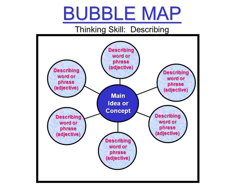 BUBBLE MAP Thinking Skill Describing