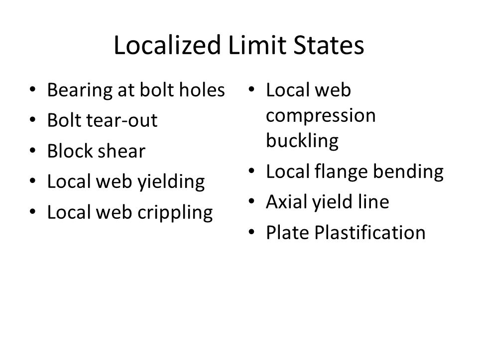 Localized Limit States