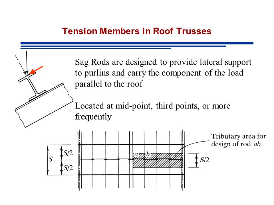Design of Tension Members - ppt video online download
