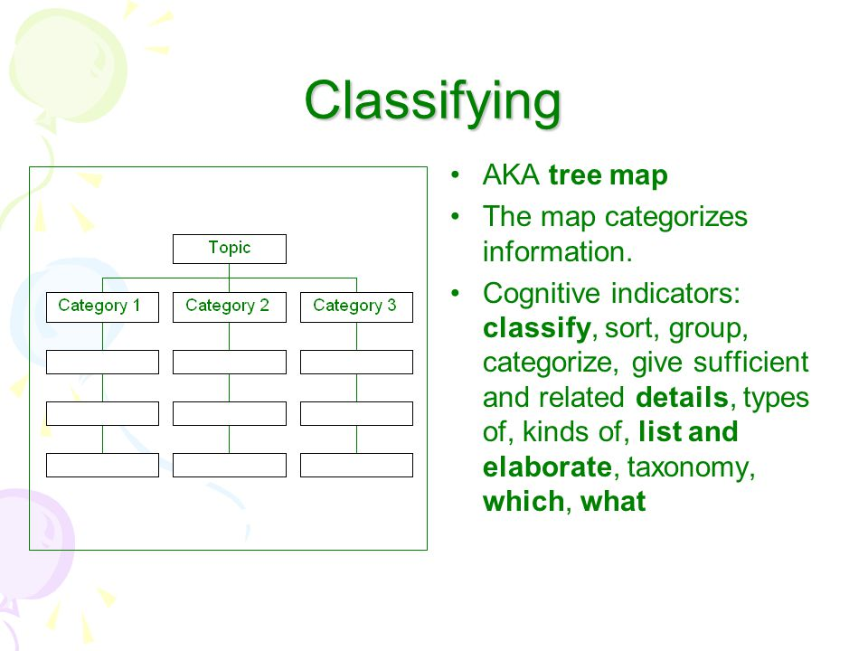 Thinking Maps For Reading Comprehension Ppt Video Online