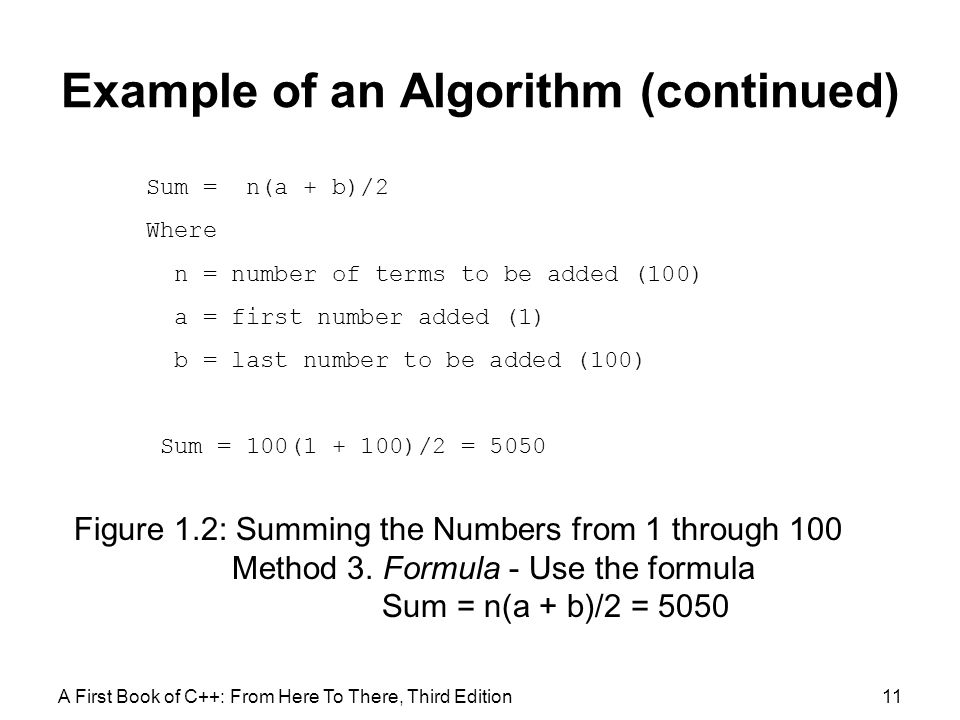 Example of an Algorithm (continued)